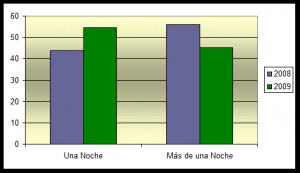 daniel fernandez alonso grafico 8